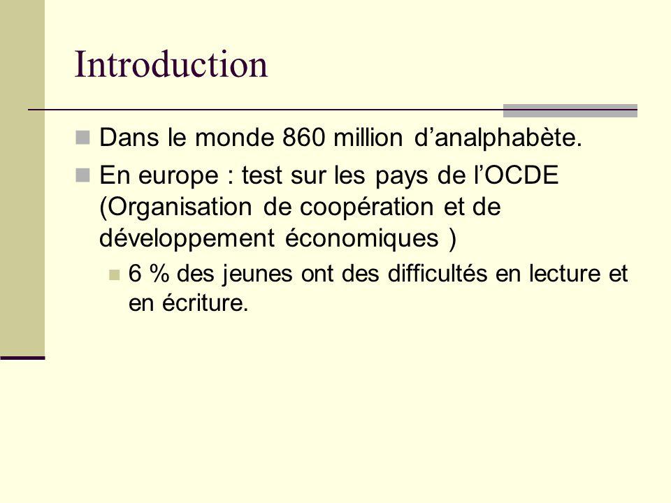 Introduction Dans le monde 860 million d'analphabète.