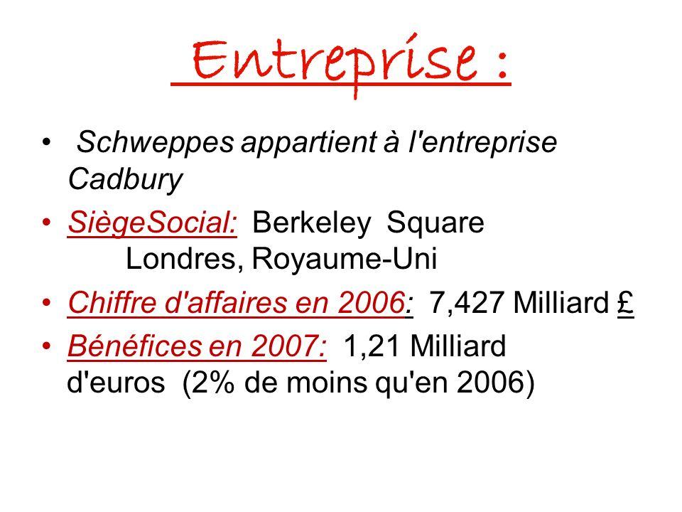 Entreprise : Schweppes appartient à l entreprise Cadbury
