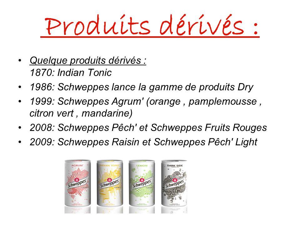 Produits dérivés : Quelque produits dérivés : 1870: Indian Tonic