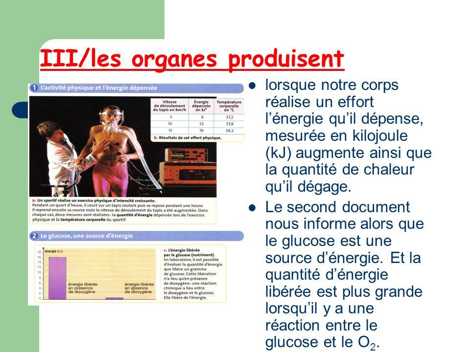 III/les organes produisent