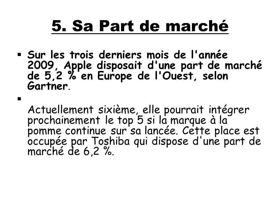 5. Sa Part de marché Sur les trois derniers mois de l année 2009, Apple disposait d une part de marché de 5,2 % en Europe de l Ouest, selon Gartner.