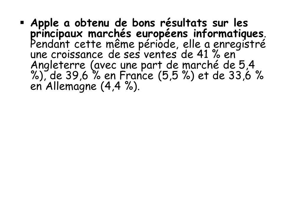 Apple a obtenu de bons résultats sur les principaux marchés européens informatiques.