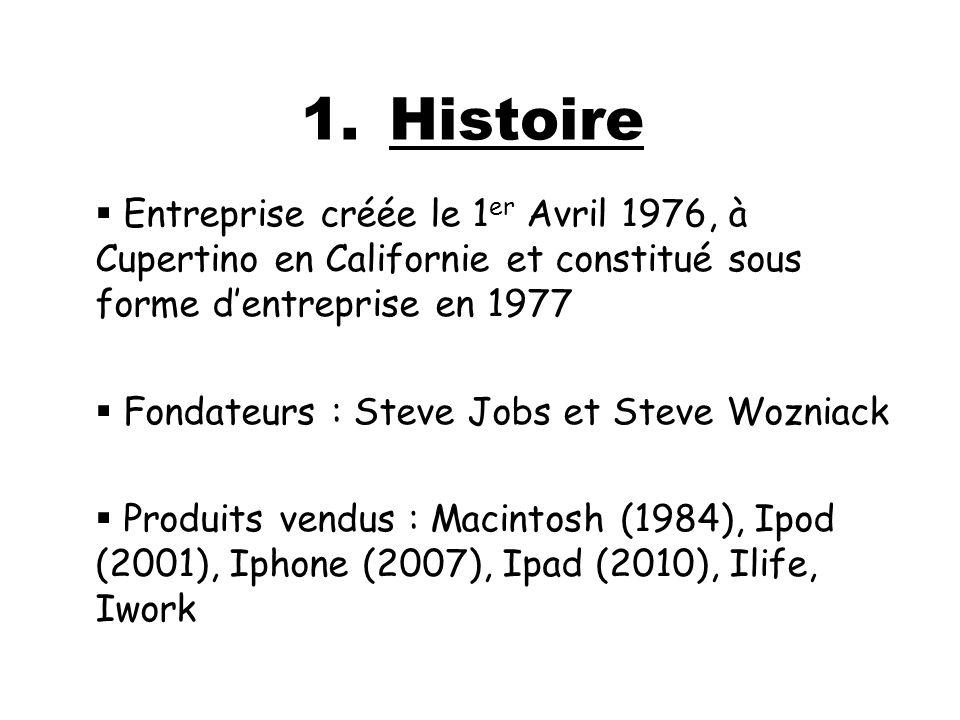 Histoire Entreprise créée le 1er Avril 1976, à Cupertino en Californie et constitué sous forme d'entreprise en 1977.