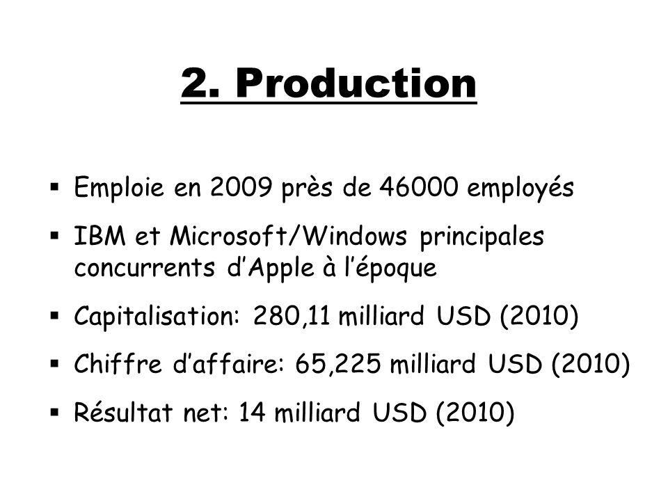 2. Production Emploie en 2009 près de 46000 employés