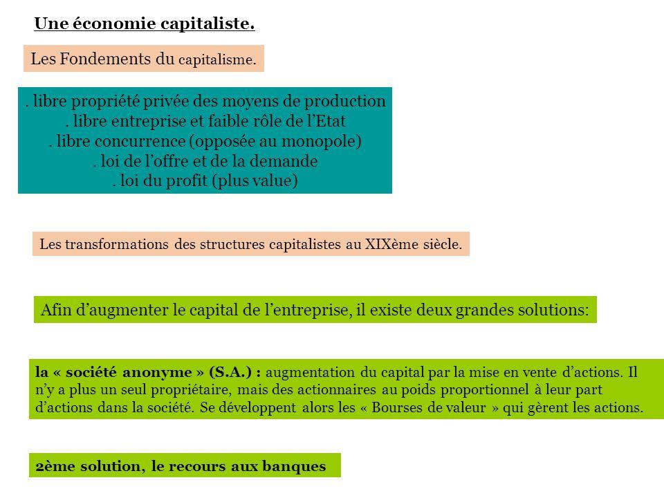 Une économie capitaliste.