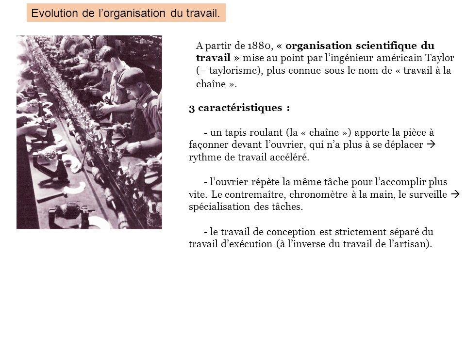 Evolution de l'organisation du travail.