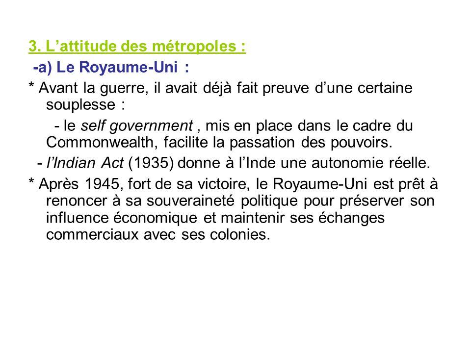 3. L'attitude des métropoles :