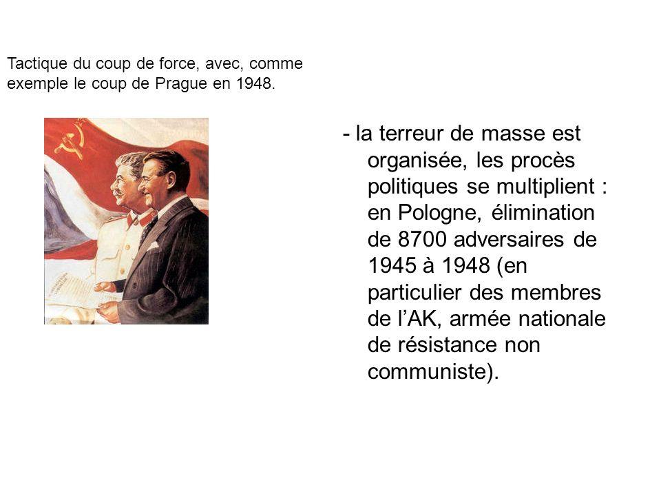 Tactique du coup de force, avec, comme exemple le coup de Prague en 1948.