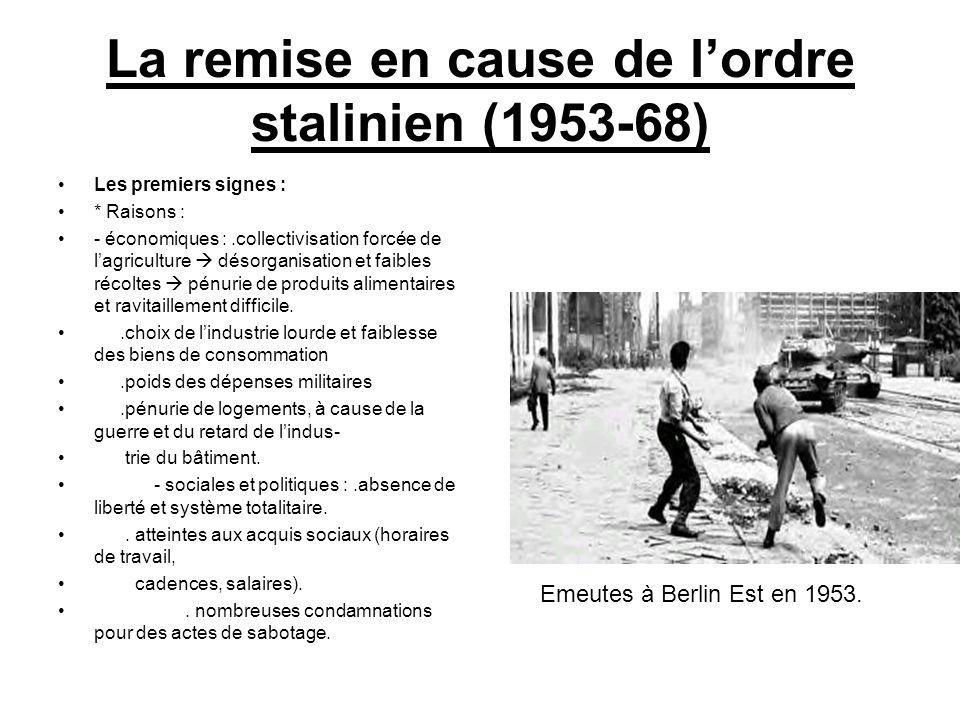 La remise en cause de l'ordre stalinien (1953-68)