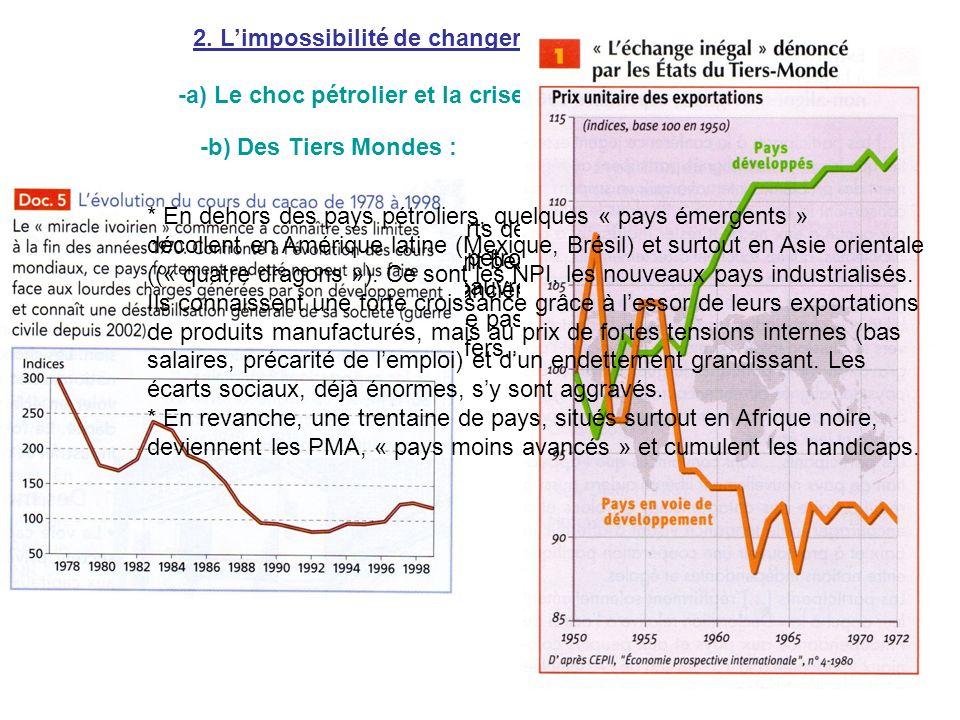 2. L'impossibilité de changer l'ordre économique :