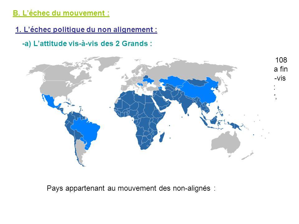 Pays appartenant au mouvement des non-alignés :