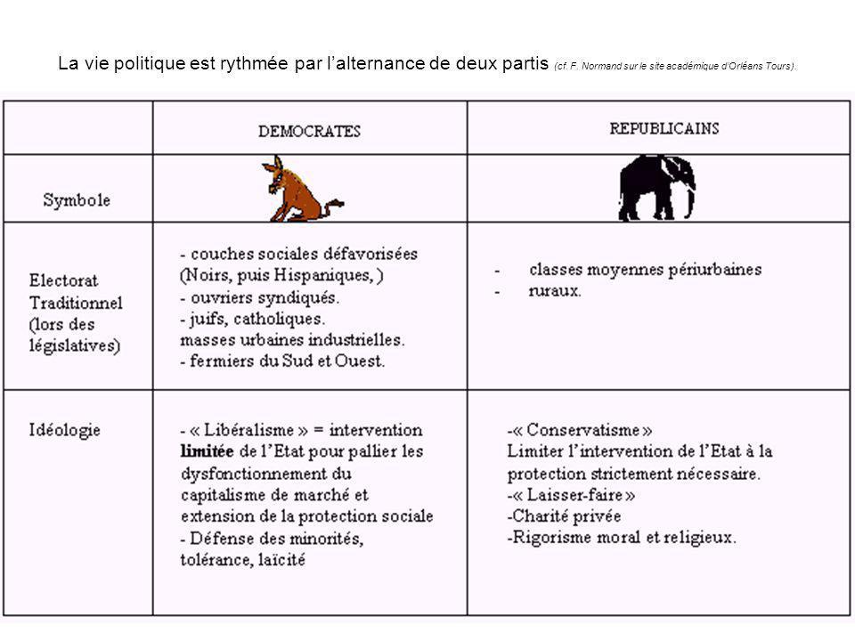 La vie politique est rythmée par l'alternance de deux partis (cf. F