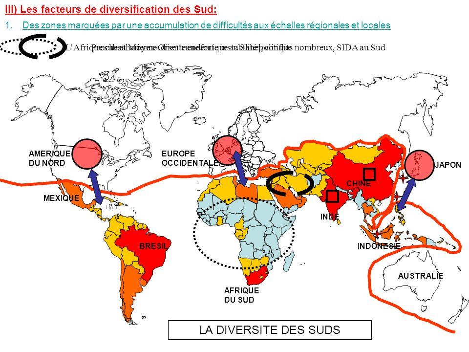 LA DIVERSITE DES SUDS III) Les facteurs de diversification des Sud: