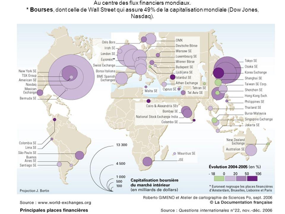 Au centre des flux financiers mondiaux