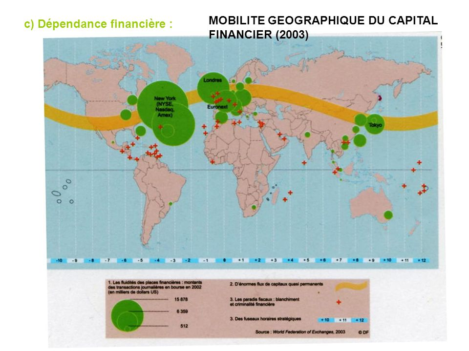 MOBILITE GEOGRAPHIQUE DU CAPITAL FINANCIER (2003)