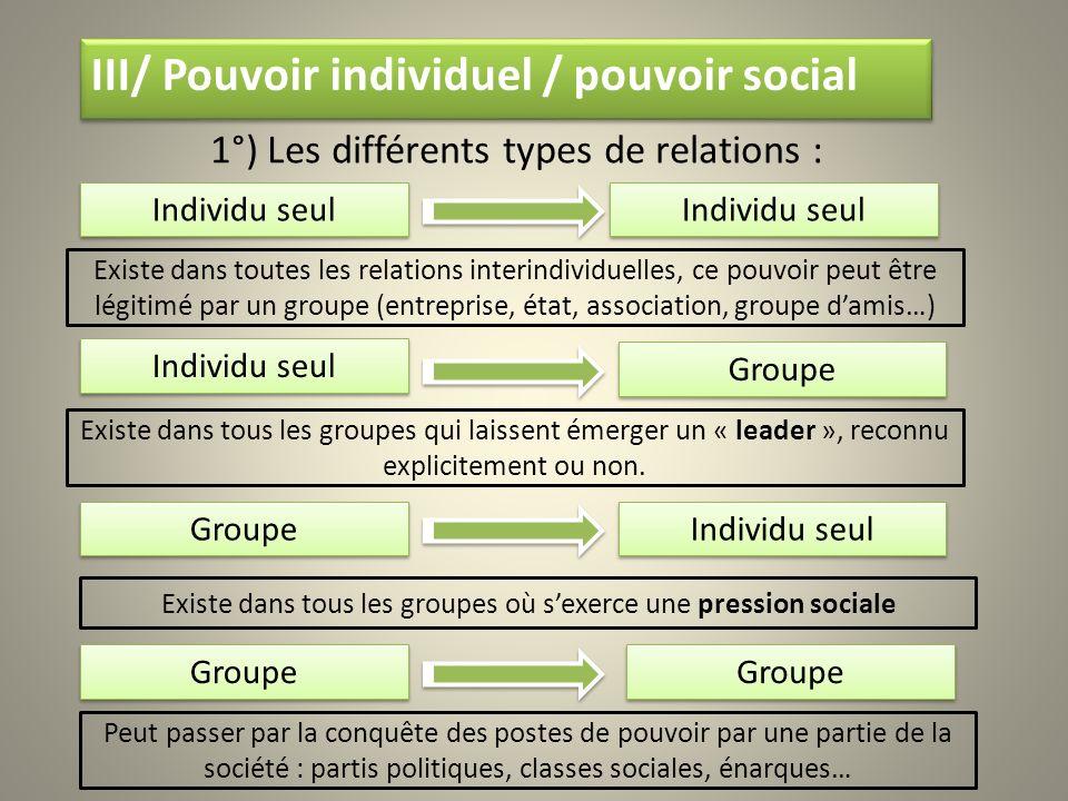 1°) Les différents types de relations :