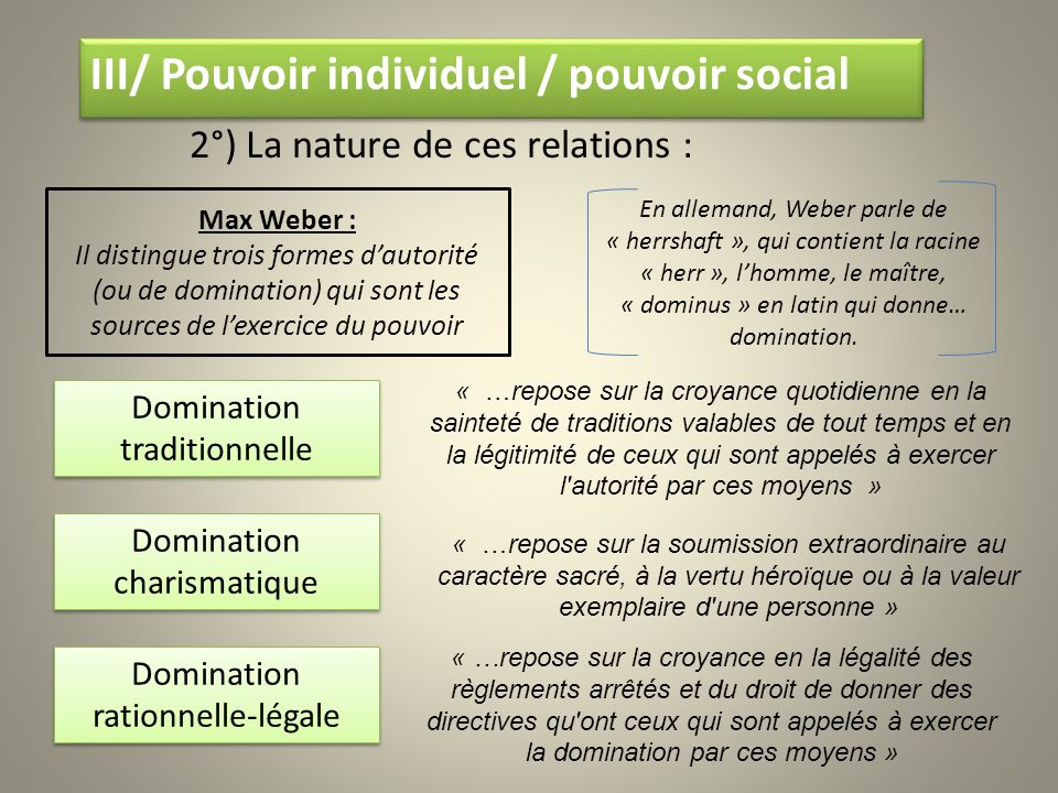 III/ Pouvoir individuel / pouvoir social