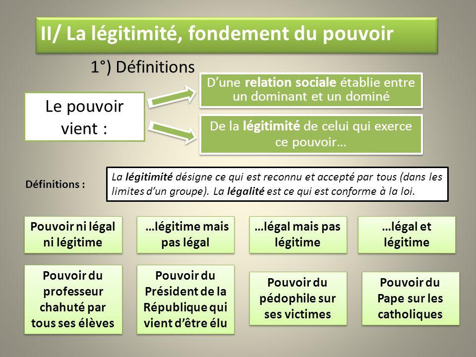II/ La légitimité, fondement du pouvoir