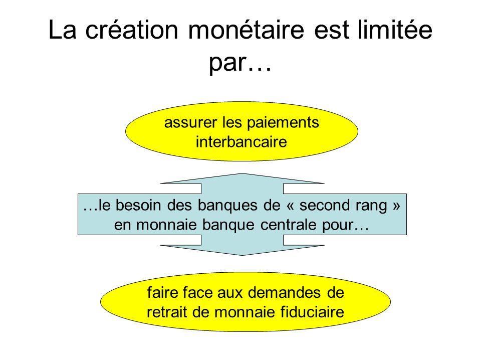 La création monétaire est limitée par…