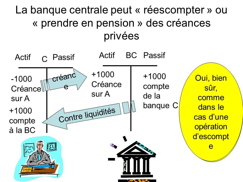 La banque centrale peut « réescompter » ou « prendre en pension » des créances privées