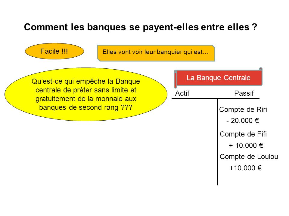 Comment les banques se payent-elles entre elles