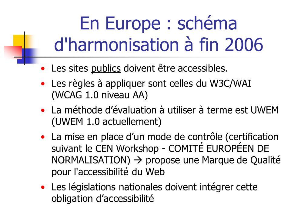 En Europe : schéma d harmonisation à fin 2006