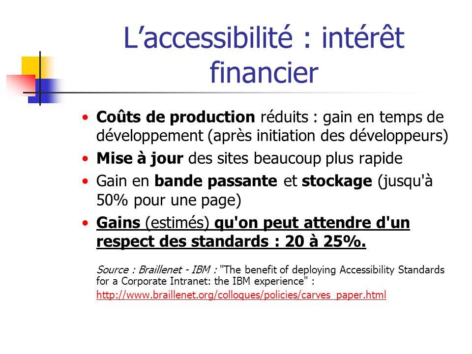 L'accessibilité : intérêt financier