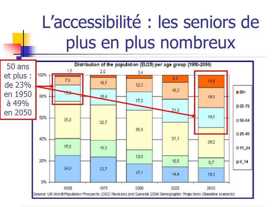 L'accessibilité : les seniors de plus en plus nombreux