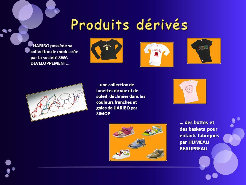 Produits dérivésHARIBO possède sa collection de mode crée par la société SWA DEVELOPPEMENT…