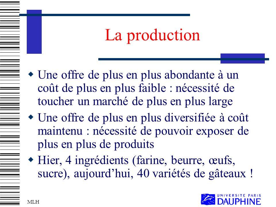 La production Une offre de plus en plus abondante à un coût de plus en plus faible : nécessité de toucher un marché de plus en plus large.