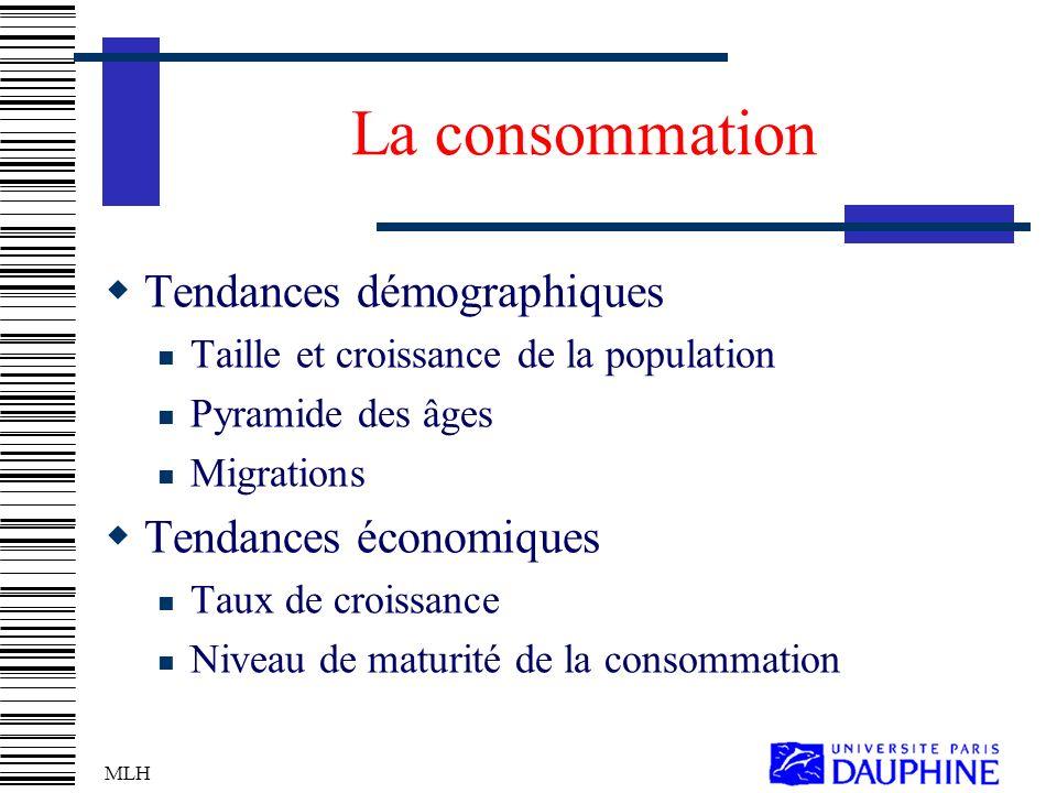 La consommation Tendances démographiques Tendances économiques
