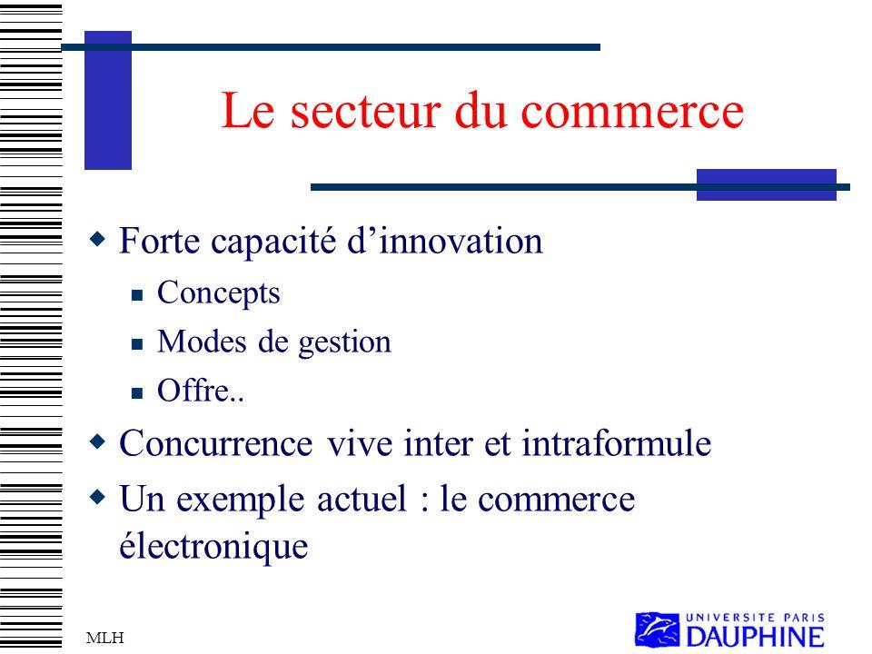 Le secteur du commerce Forte capacité d'innovation