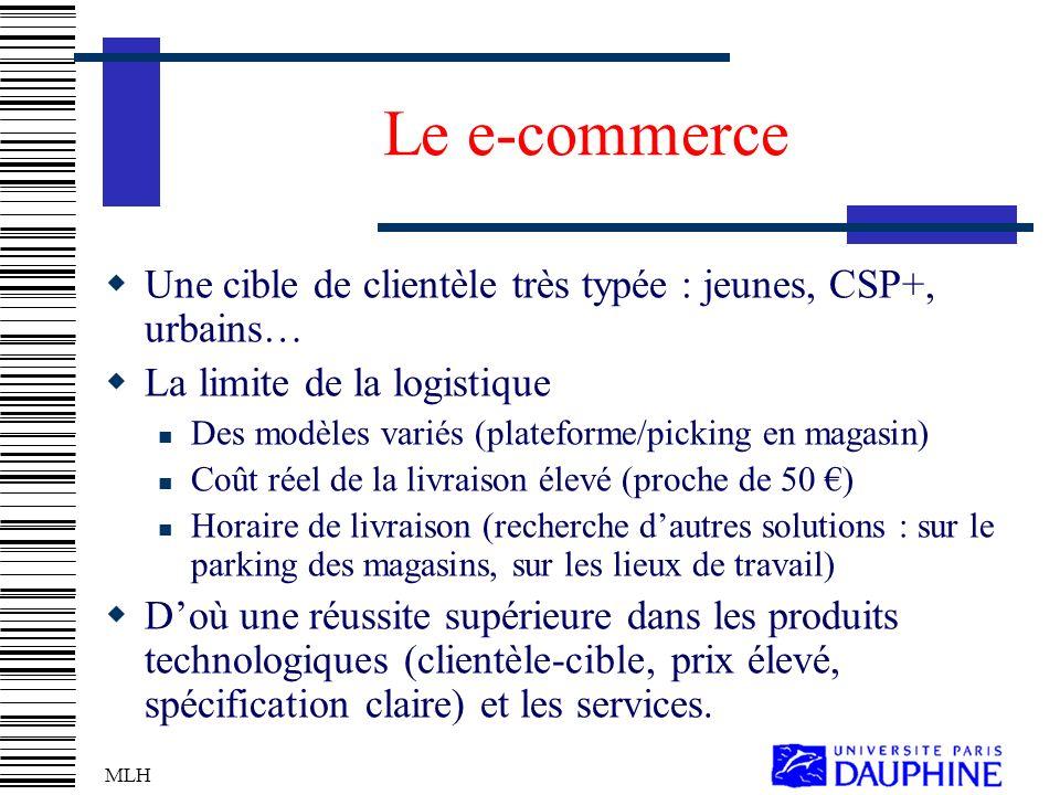 Le e-commerce Une cible de clientèle très typée : jeunes, CSP+, urbains… La limite de la logistique.