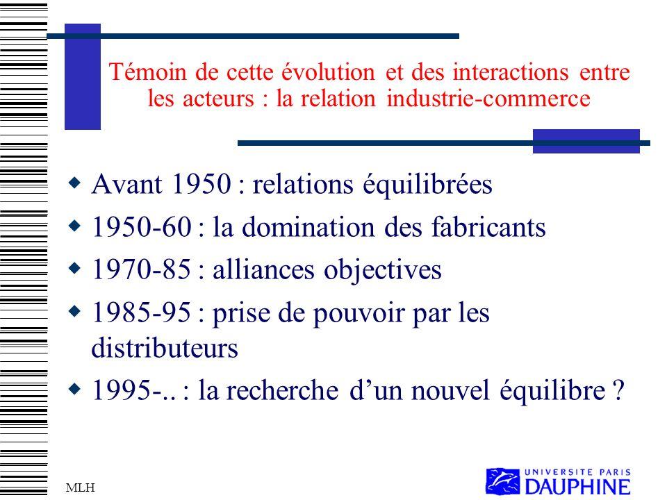 Avant 1950 : relations équilibrées