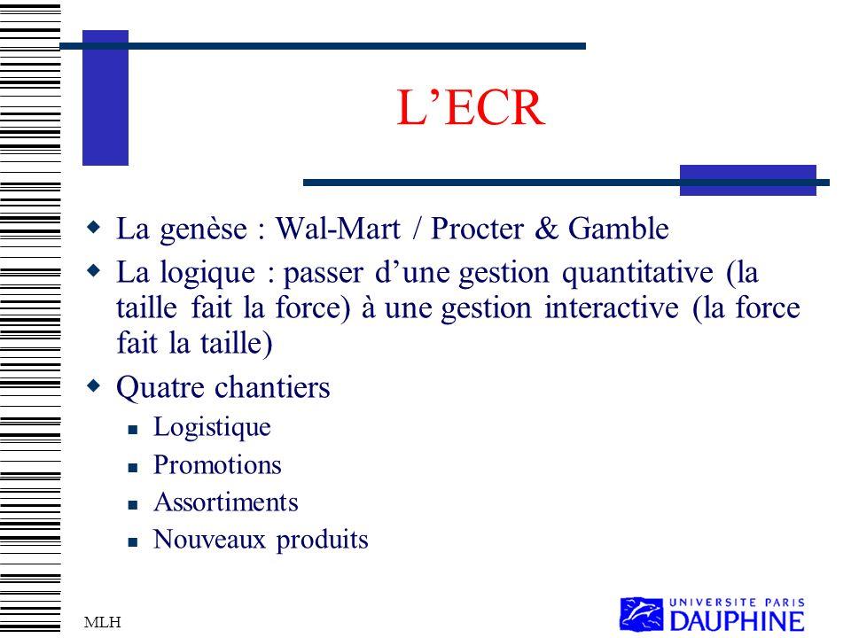 L'ECR La genèse : Wal-Mart / Procter & Gamble