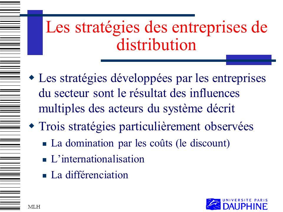 Les stratégies des entreprises de distribution