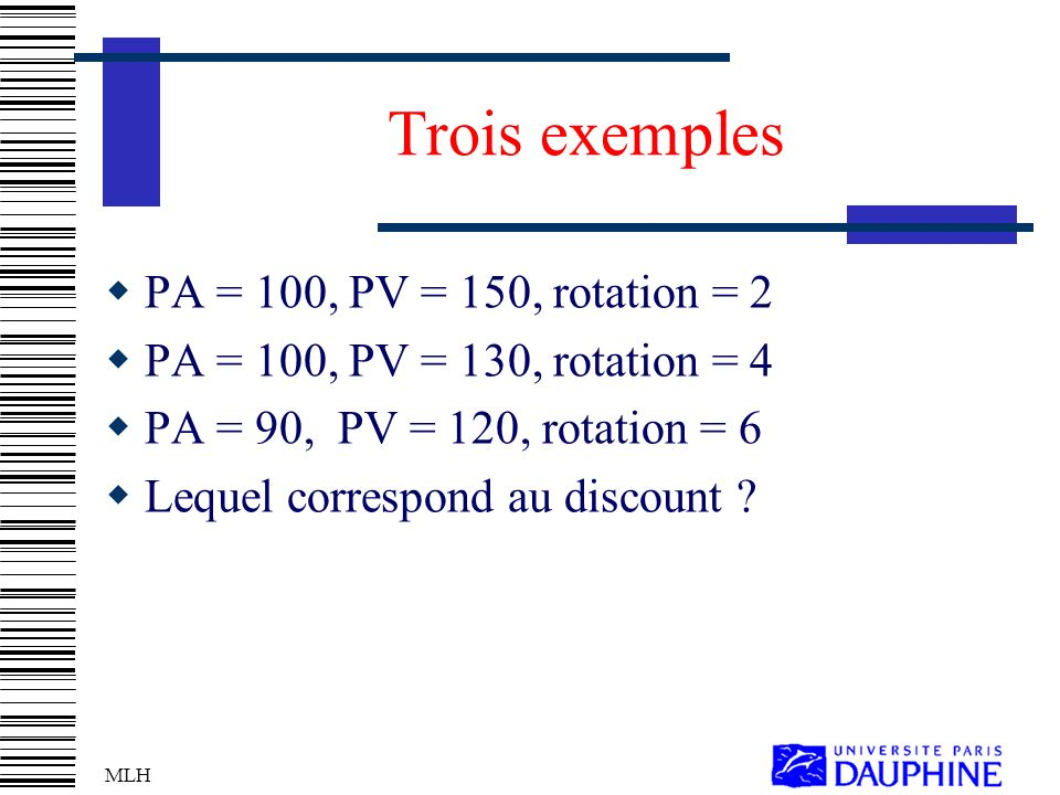 Trois exemples PA = 100, PV = 150, rotation = 2