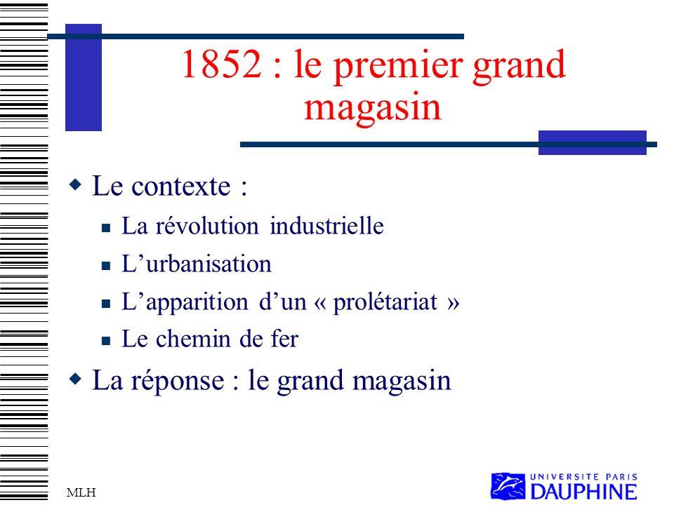 1852 : le premier grand magasin