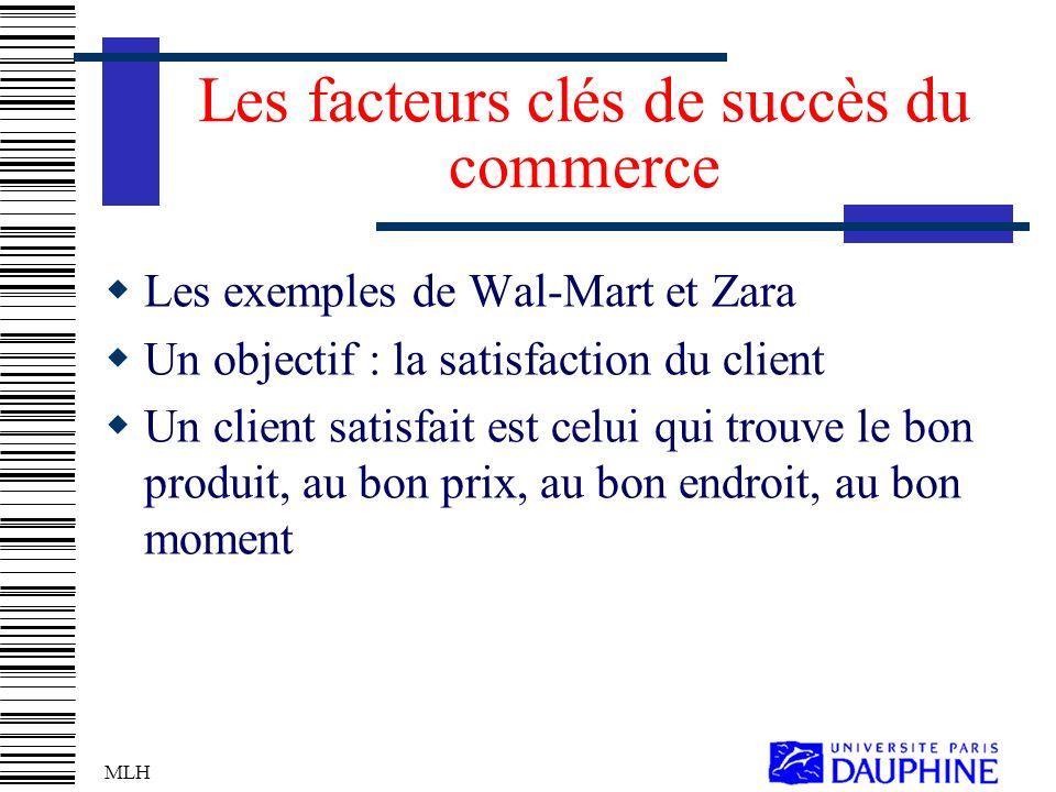 Les facteurs clés de succès du commerce