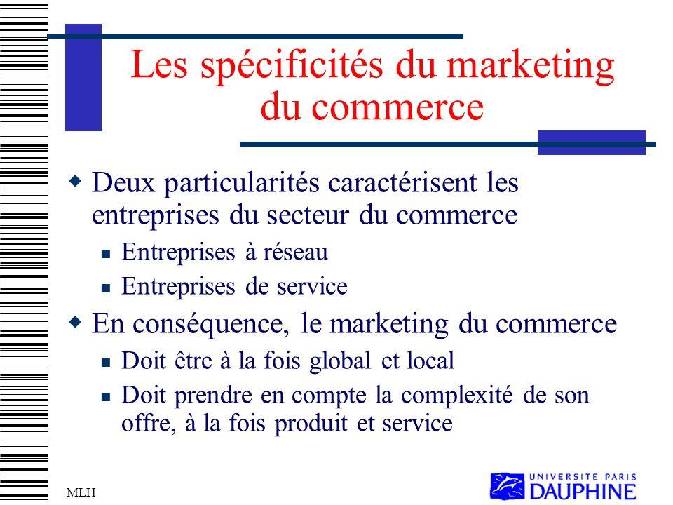 Les spécificités du marketing du commerce