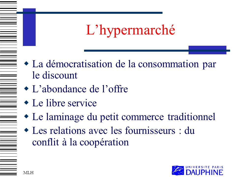 L'hypermarché La démocratisation de la consommation par le discount