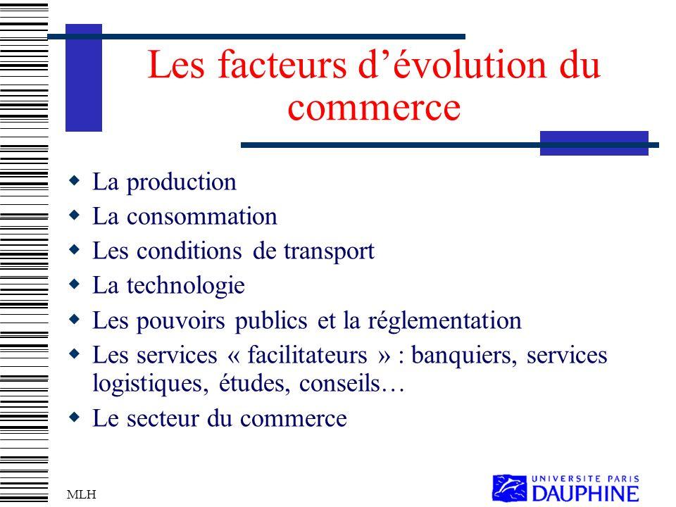Les facteurs d'évolution du commerce