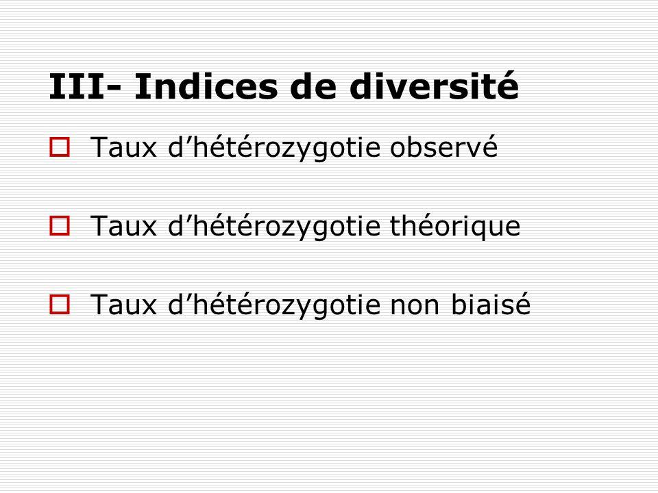 III- Indices de diversité