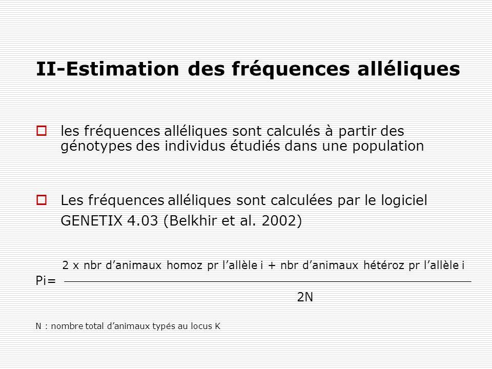 II-Estimation des fréquences alléliques