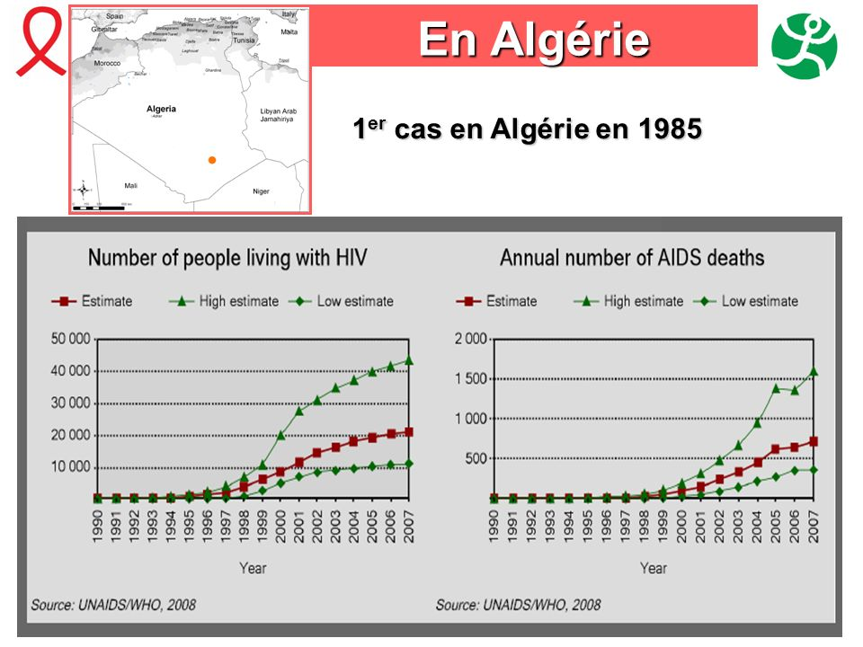 En Algérie 1er cas en Algérie en 1985