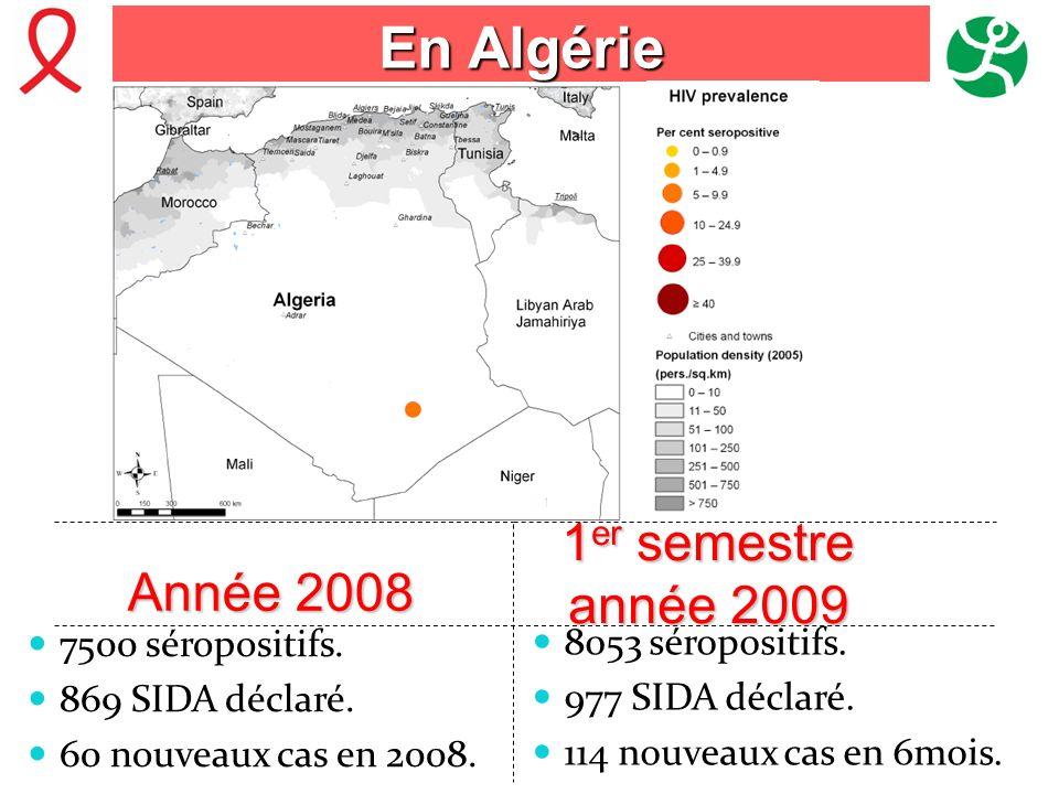 En Algérie 1er semestre année 2009 Année 2008 7500 séropositifs.
