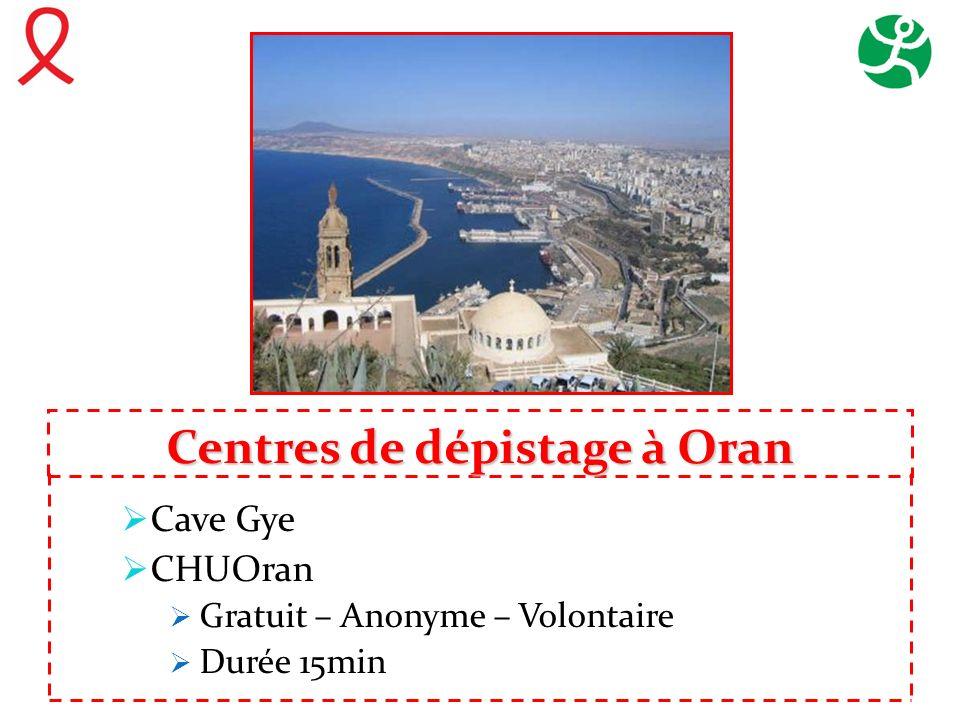 Centres de dépistage à Oran