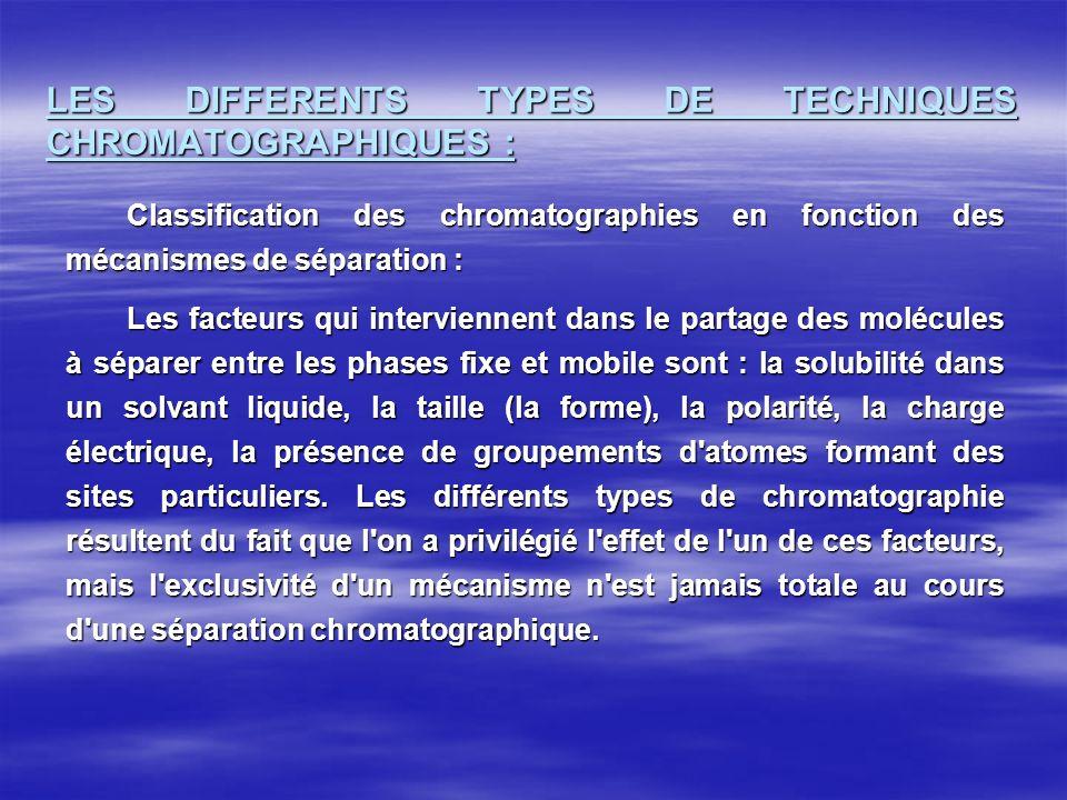 LES DIFFERENTS TYPES DE TECHNIQUES CHROMATOGRAPHIQUES :