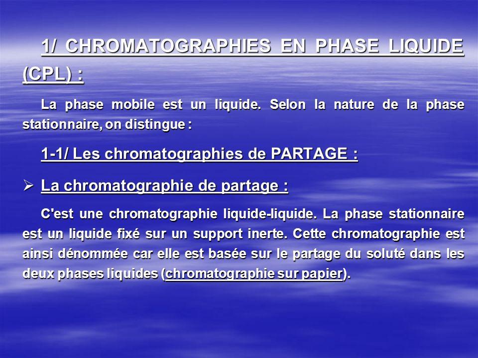 1/ CHROMATOGRAPHIES EN PHASE LIQUIDE (CPL) :