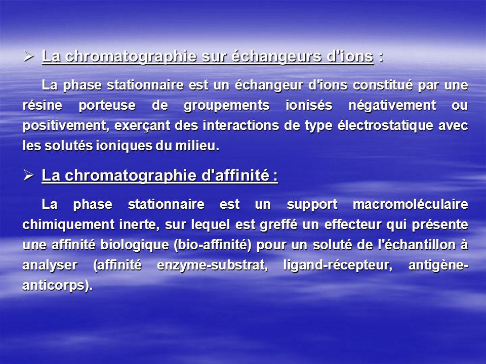La chromatographie sur échangeurs d ions :